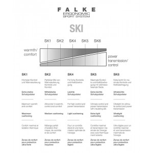 Visuel produit miniature:Falke SK2 Kids Bleu