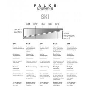 Visuel produit miniature:Falke SK2 Women Blanche