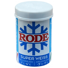 Rode Blue Super Weiss P28